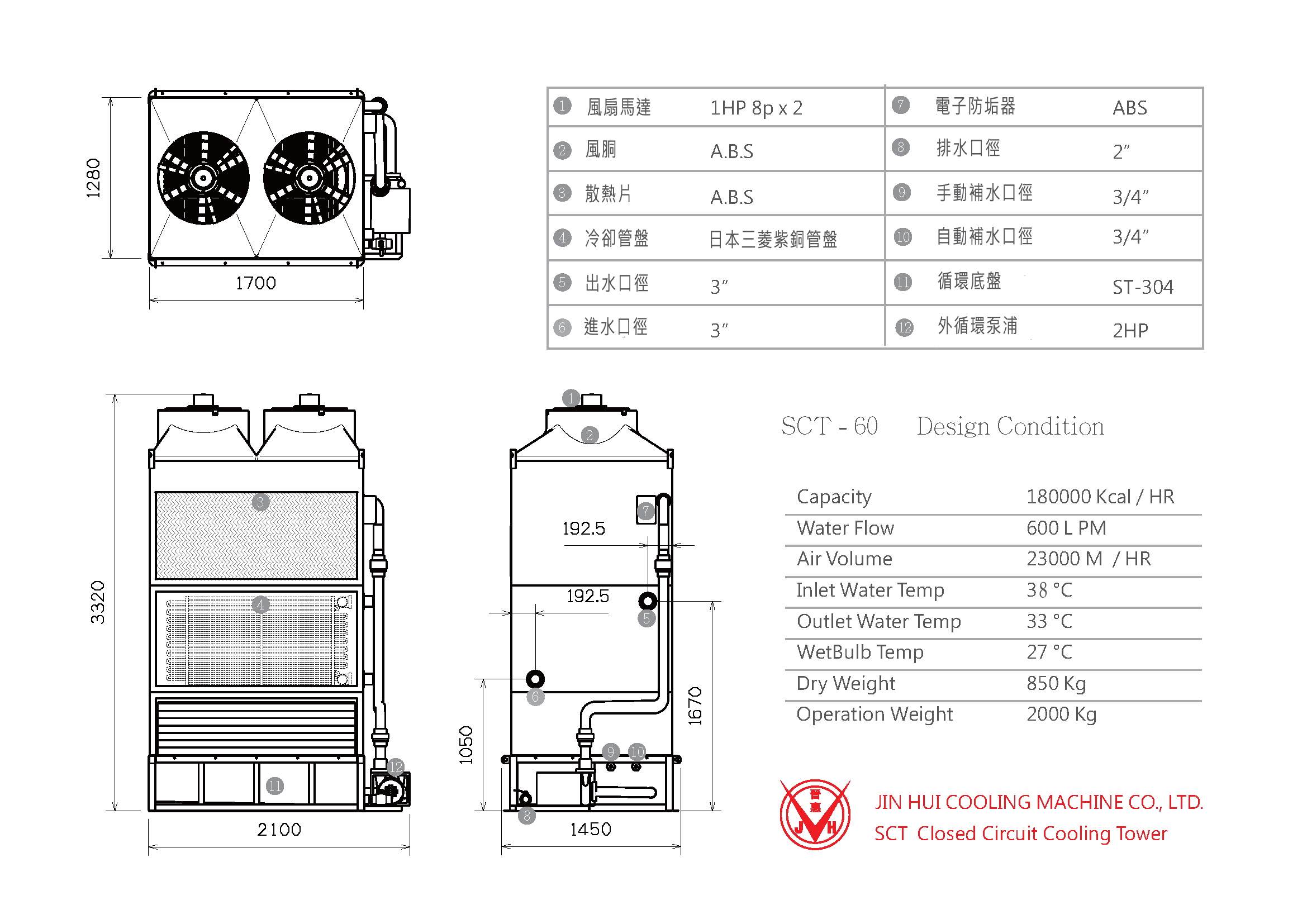 SCT-60 Design Condition